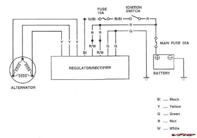 The Possible Reason For The Blue Connector Issue Page 2 – K1200gt Wiring Diagram