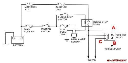 kawasaki zn1100 wiring diagram wiring diagram and schematic 1985 kawasaki 700 specs