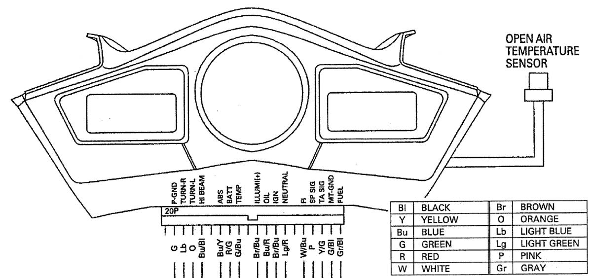 Combination Meter wiring diagram