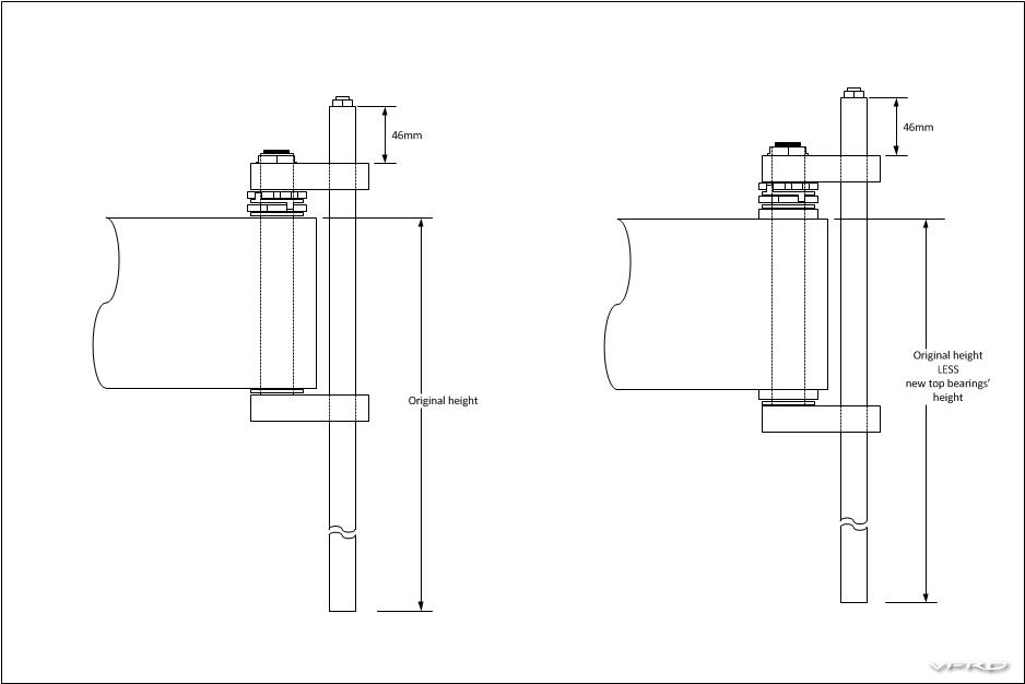 Steering Stem geometry