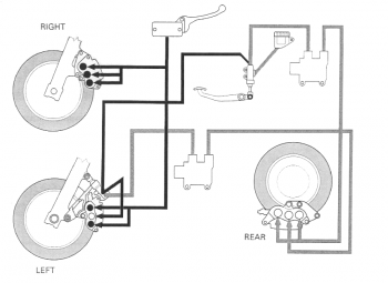 Hydraulic Brake Circuit