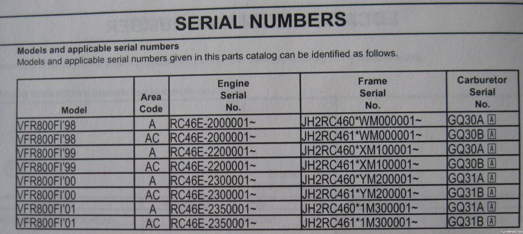 VFR800 Serial Numbers 5th Gen