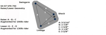 94-97 VFR 750 Raise/Lower Linkage Geometry
