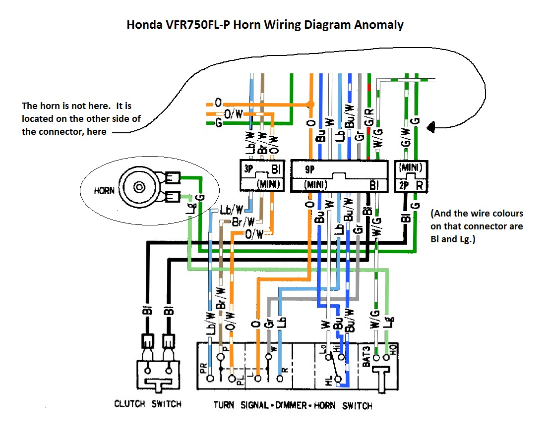 are all rc36 horn circuit wiring diagrams wrong. Black Bedroom Furniture Sets. Home Design Ideas
