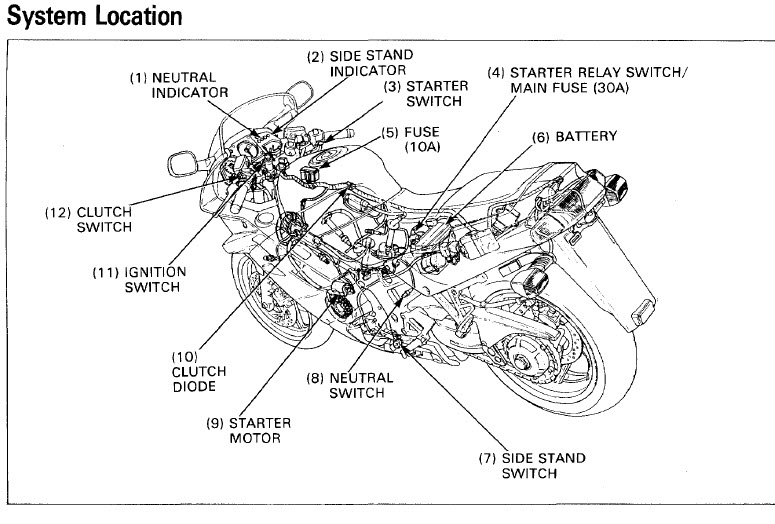 CD_2.5dd7fd6d05f6543db634da9d0a43c2ba vfr750f wiring diagram gandul 45 77 79 119  at readyjetset.co