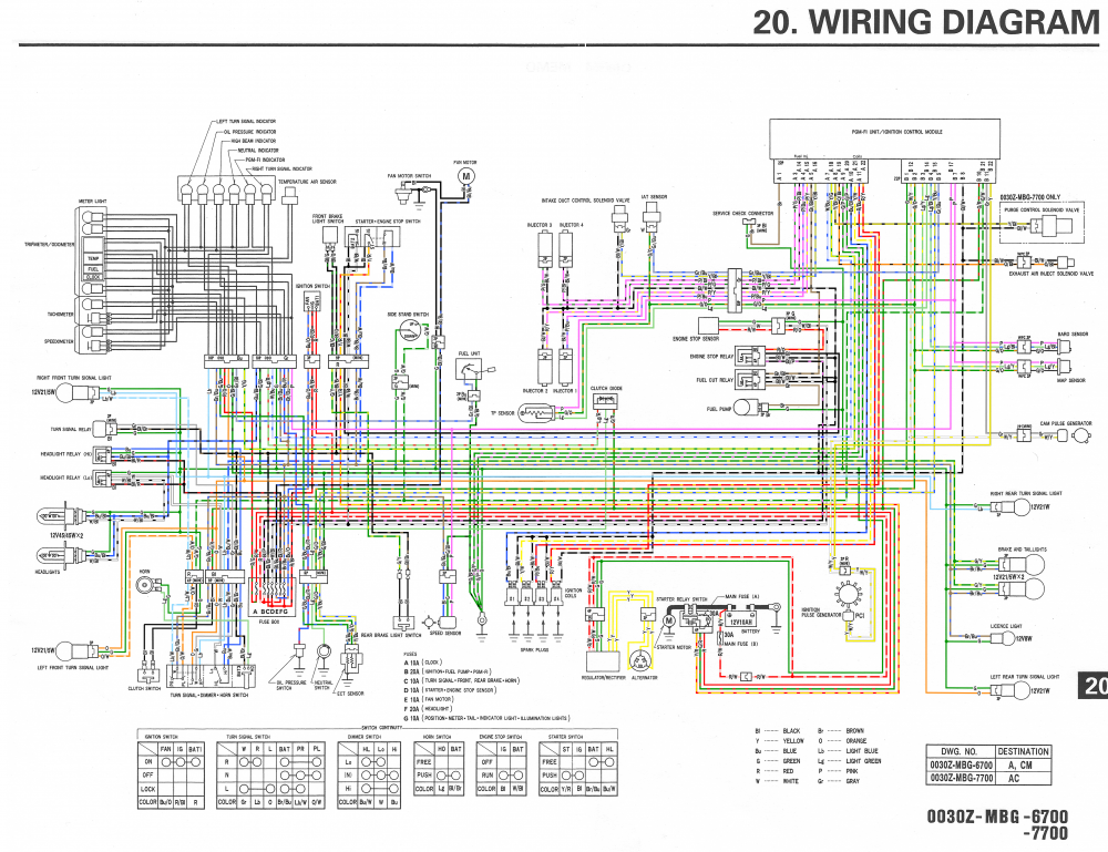5th gen    wiring       diagram    with the bank angle sensor  Fifth