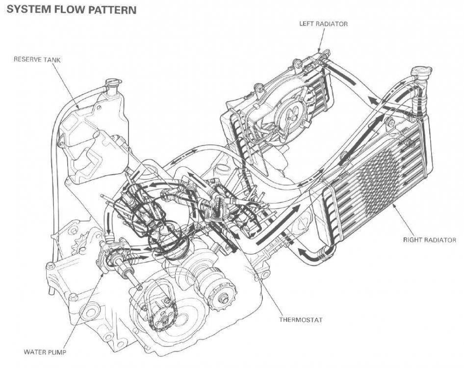 VFR800_5th_gen_cooling_flow_diagram.jpg
