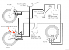 Hydraulic Brake Circuit (labelled)