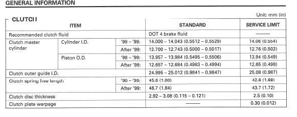 105448673_VFR800FiW-1(US-spec)ClutchGeneralInformationSection.jpg.05c9729977e1efaf7e4a3023b6973cd3.jpg