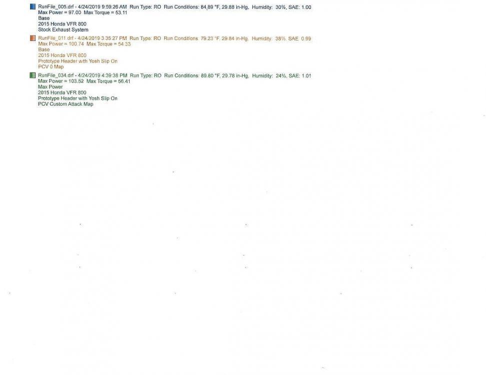 250416309_Attack8gencomparisonconditions042419.thumb.jpg.0fb97e7b6c6161766fb281291288ef85.jpg