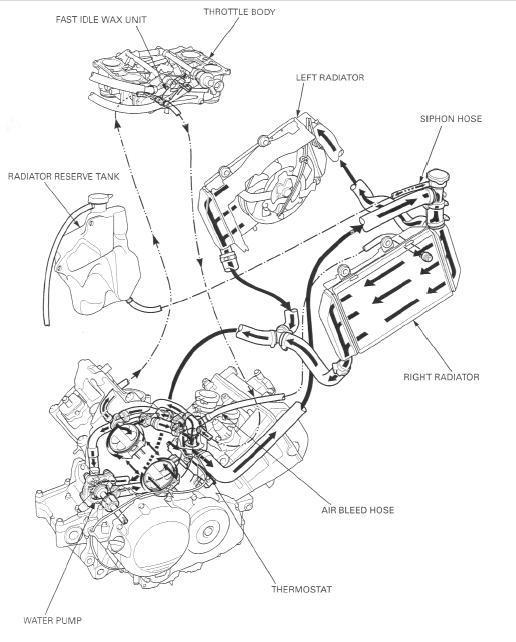 VTEC-Cooling-system.jpg.eaf7aecb14f999653019576be7cc4bf8.jpg