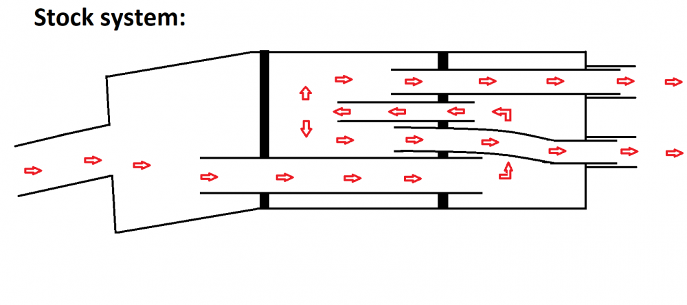 2033835444_stockairflow.thumb.png.becce62318d63e75d0bc62169230e86b.png