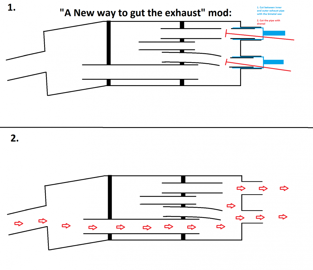 a new way to gut the exhaust.png